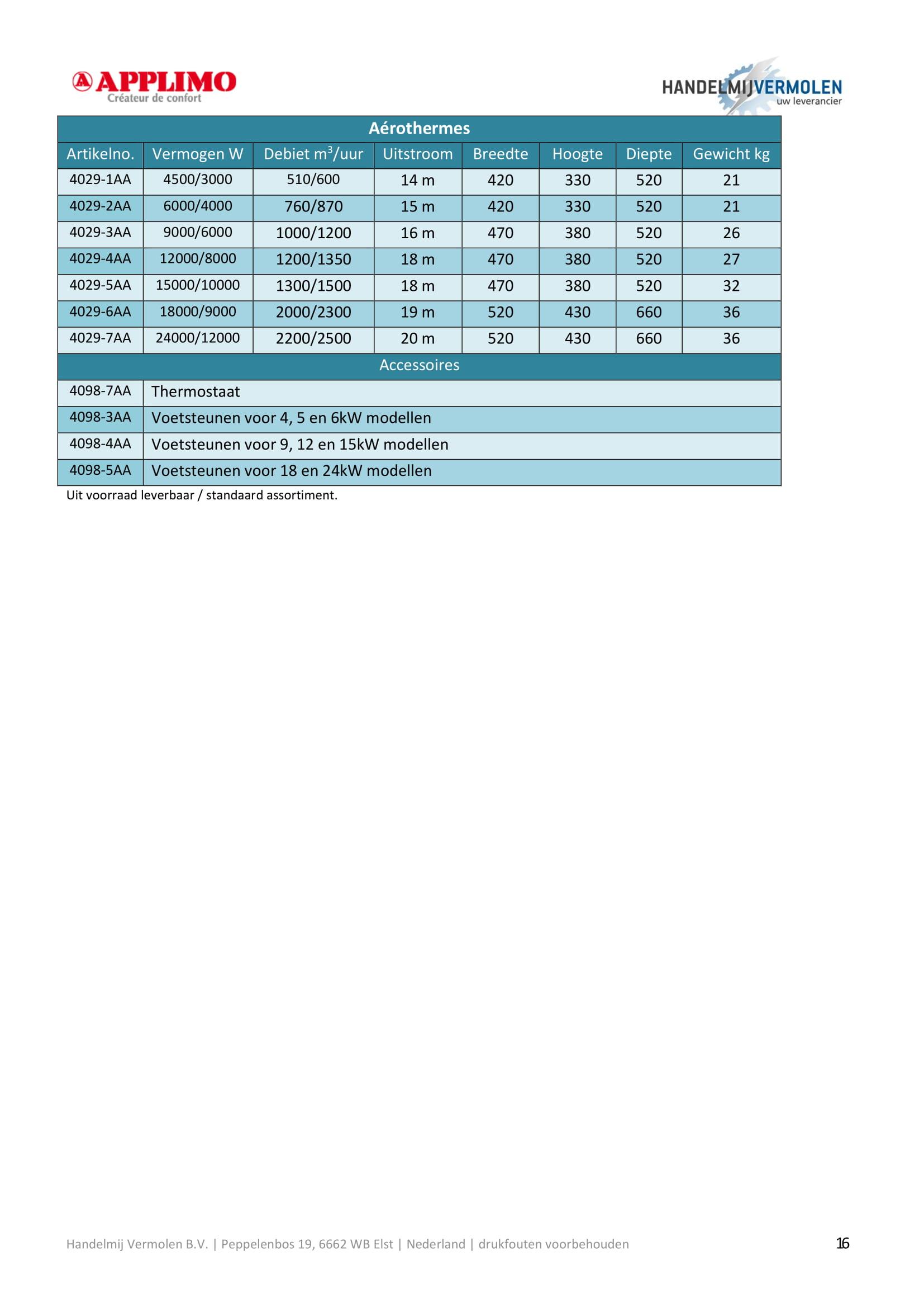 Applimo_productlijst_2021-18