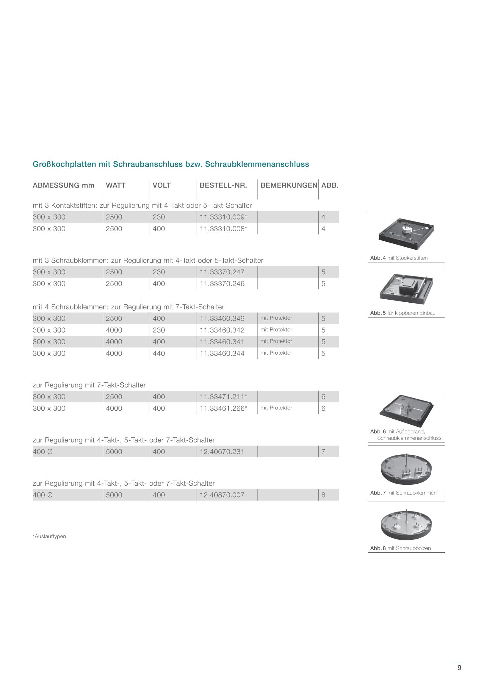 Produktliste_Nr_921-09